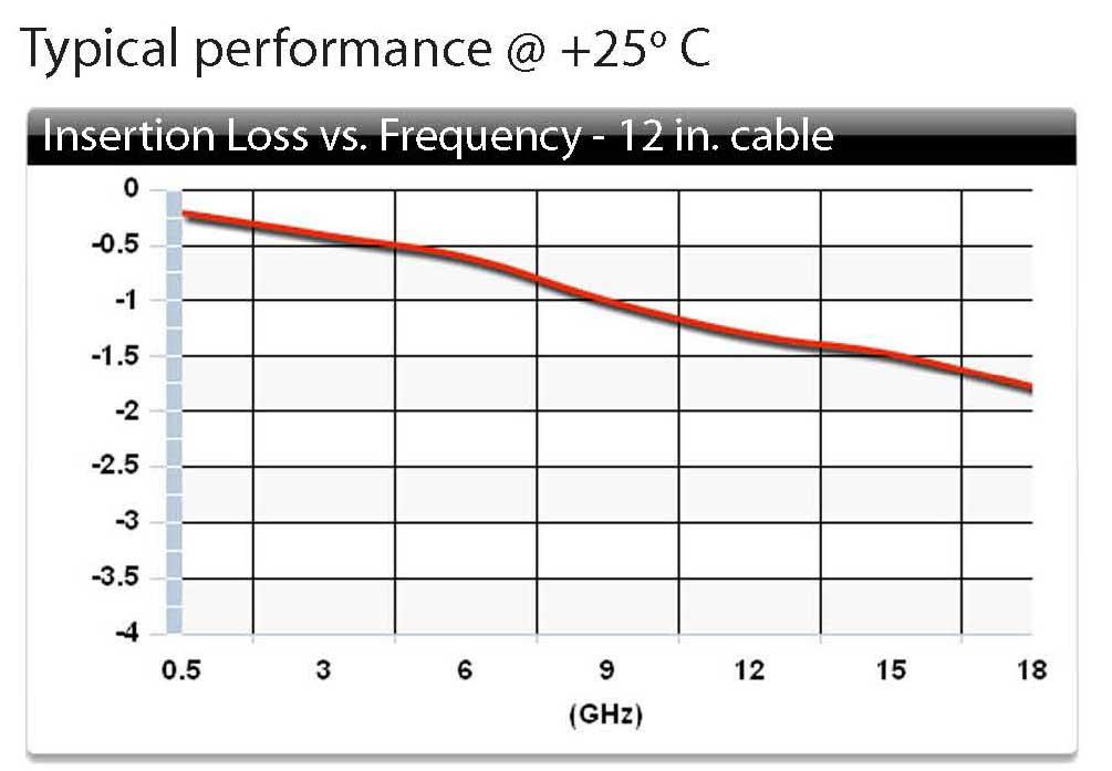 ha141c-graph1.jpg