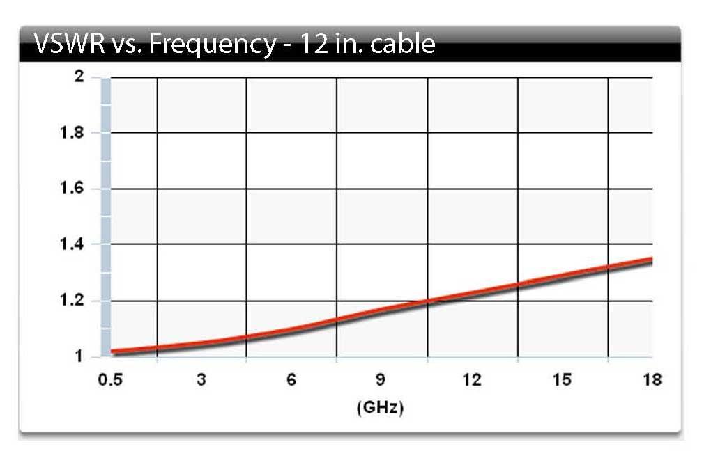 ha141c-graph2.jpg