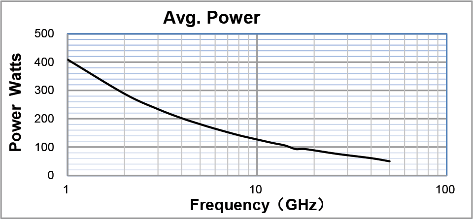 hll140m-ave-power-graph.png