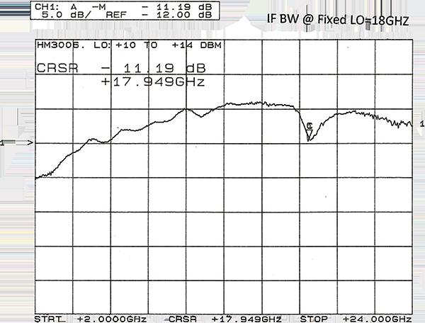 hm3006-1-graph.png