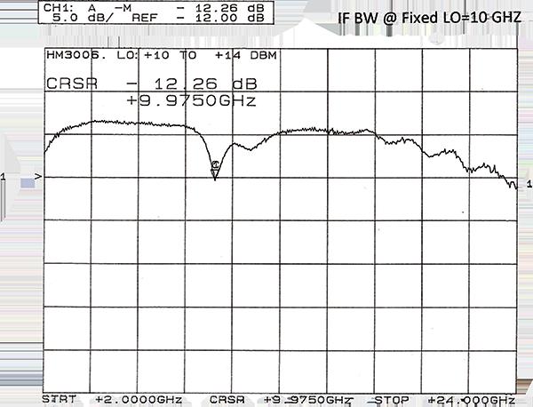 hm3006-2-graph.png
