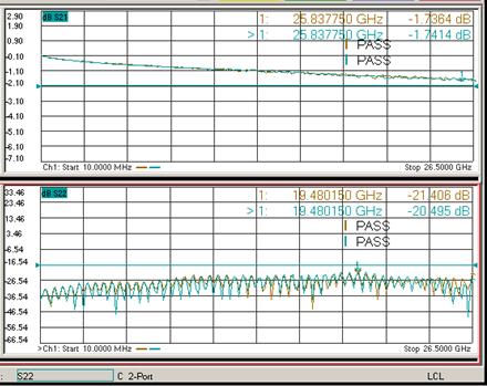 hsfl42-graph1.png
