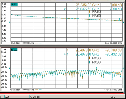 hsfl42-graph2.png