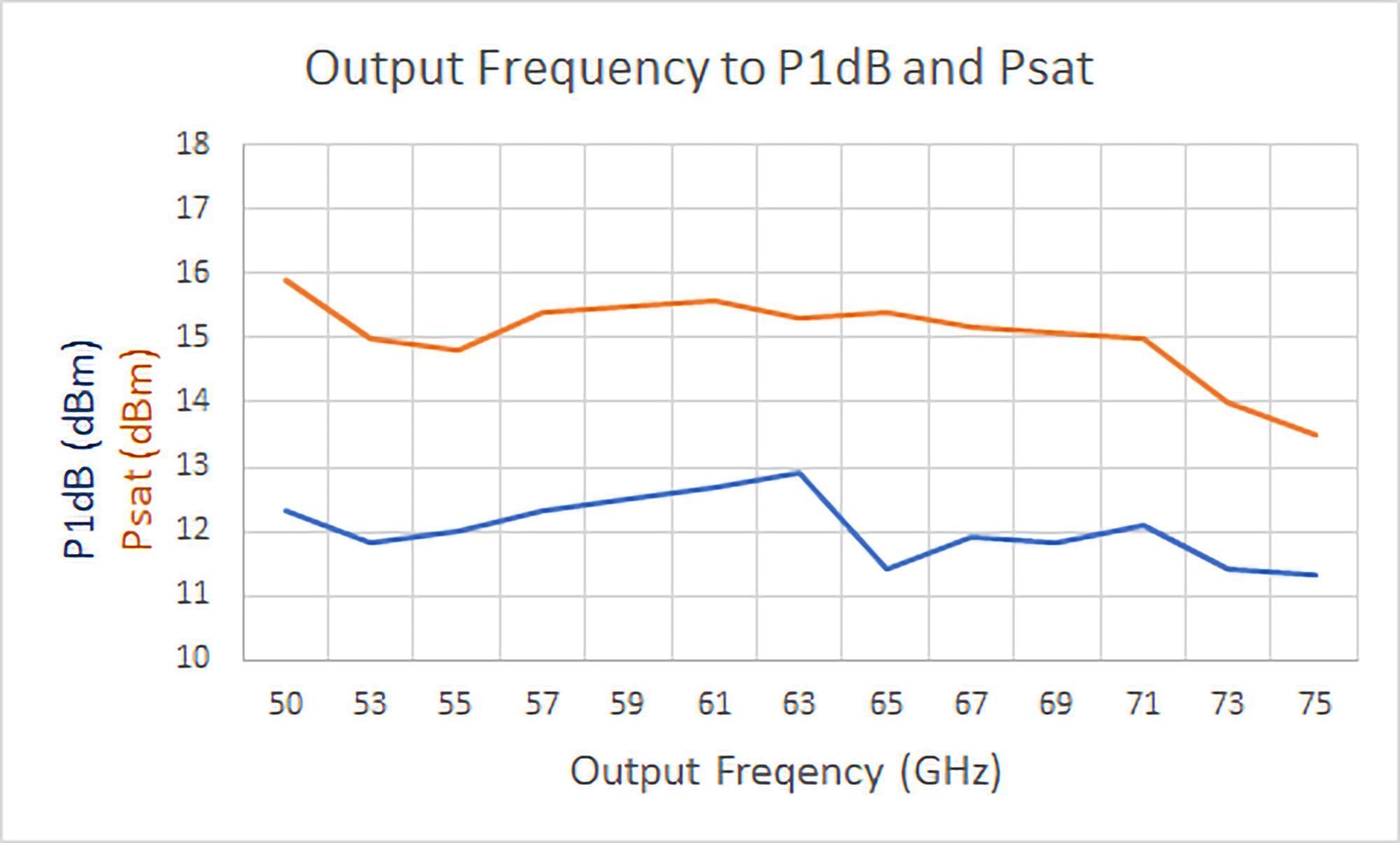 hwamp15-v2012-freq-gain-graph.png