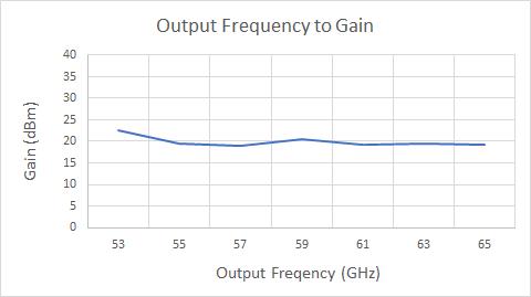 hwlna15-2004-graph.png