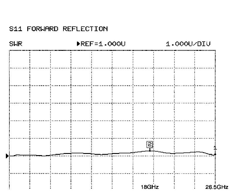 sma-pj-so-18-datagraph.png