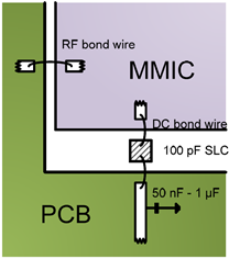 wire-bond-body-graphic-mmic-gotmic.png