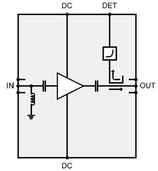Gotmic 81 to 86 e band power amplifier 20 gain 22 dbm p1db mmic block diagram 81 to 86 e band power amplifier 20 gain 22 ccuart Choice Image