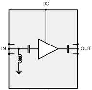 Block Diagram - 57 to 66 V-Band Low Noise Amplifier, 21 Gain, 10 dBm P1dB, MMIC (gANZ0031C)