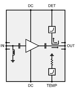 Gotmic 80 to 100 w band power amplifier 18 gain 16 dbm p1db mmic block diagram 80 to 100 w band power amplifier 18 gain 16 ccuart Choice Image