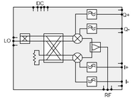 Block Diagram - 71 to 86 GHz E Band IQ Mixer with Image Reject, LO 70 to 87 GHz, IF DC to 12, 7 dBM LO Power (gMDR0015A)