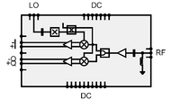 Block Diagram - 81 to 86 GHz E2 Band Receiver, 25 dB Conversion gain, 6 dB NF, MMIC (gRSC0013C)