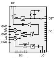 Block Diagram - 57 to 66 GHz V Band Transmitter, 22 dB Conversion gain, 25 dB Dynamic Range MMIC (gTSC0020B)