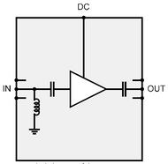 Block Diagram - 57 to 66 V-Band Low Noise Amplifier, 21 Gain, 10 dBm P1dB, MMIC (gANZ0031C)