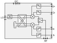 Block Diagram - 70 to 100 GHz W Band IQ Mixer with Image Reject, LO 69 to 101 GHz, IF DC to 12, 7 dBM LO Power (gMDR0013B)