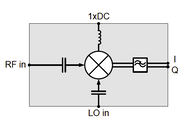 Block Diagram - 70 to 95 GHz E Band IQ Mixer with Image Reject, LO to GHz, IF 0 to 12, 7 dBM LO Power (gMQR0011)