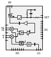 Block Diagram - 71 to 86 GHz V Band Transmitter, 21 dB Conversion gain, 25 dB gain control range MMIC (gTSC0023B)