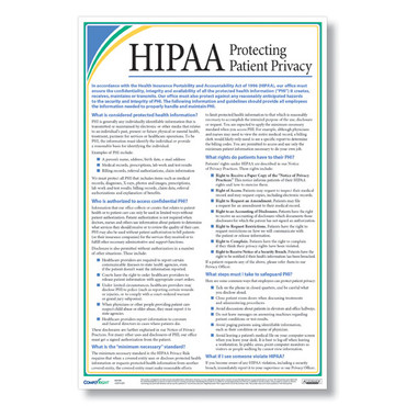 Hipaa Protecting Patient Privacy Poster  Free Shipping