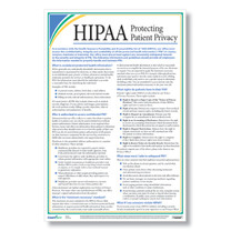 HIPAA Protecting Patient Privacy Poster (Employee Poster)  Item #A2126.