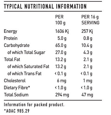 nutritional-info-red-cappuccino.png
