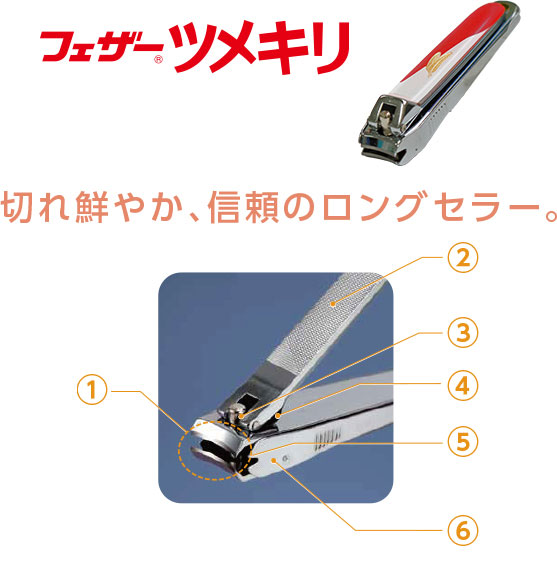 feather-nail-clipper-top-image.jpg