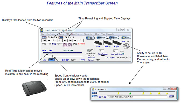 Main screen features The Start-Stop 4-channel Professional Transcriber