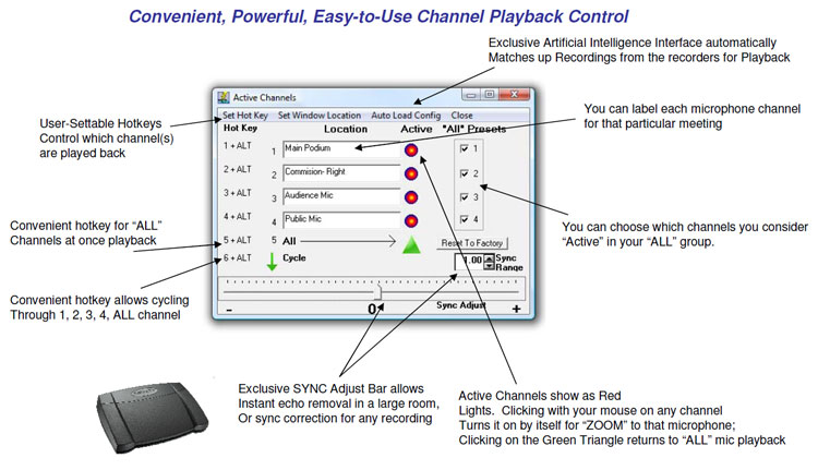 Channel Selection The Start-Stop 4-channel Professional Transcriber