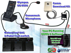The Start-Stop Waterproof Dictation System Kit includes an Olympus DS-9500, Gooseneck Microphone, Waterproof DAC 3-Pedal Foot-switch, and our Exclusive COMM Download Kit.