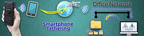 Transfer your dictations over tethered cellphone to your office network and have it stored and transcribed automatically.