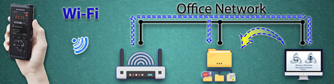 Transfer your dictations over WiFi to your office network and have it stored and transcribed automatically.