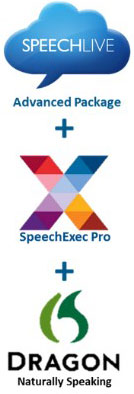 SpeechLive Premium Graphics includes the Advanced Package, speechExec Pro, and Dragon Naturally Speaking.