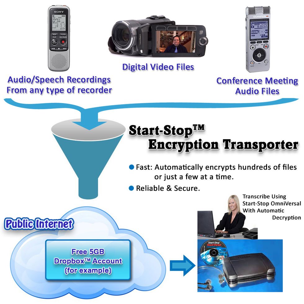 encryption-system-diagram.jpg