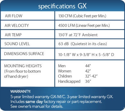 gxseries-specs.jpg
