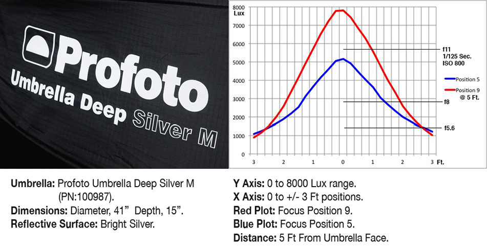 photometrics-profoto-m-950x485-data-a.jpg