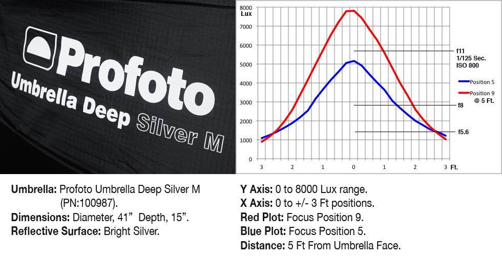photometrics-profoto-m-980x500-data-a.jpg
