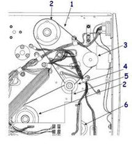 KIT DRIVE SYSTEM FLIPPER ZXP | P1031925-032