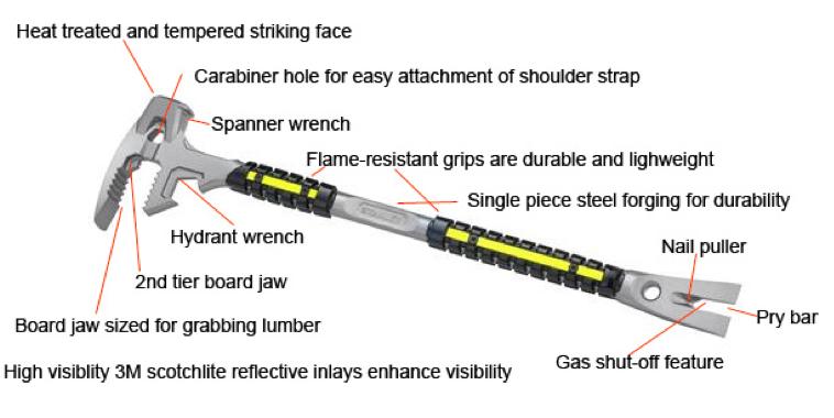 Fubar Forcible Entry Tool Eod Gear