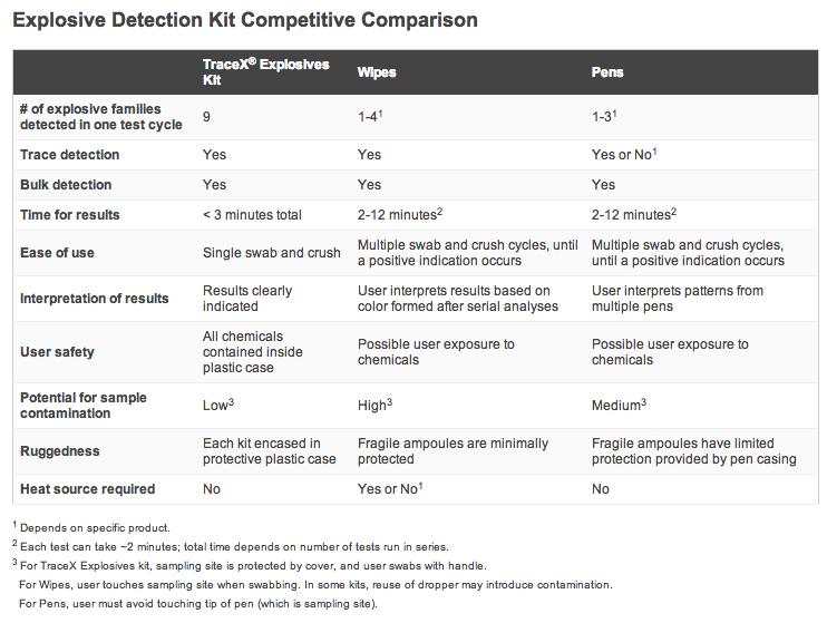 hme-detector-comparison.jpg