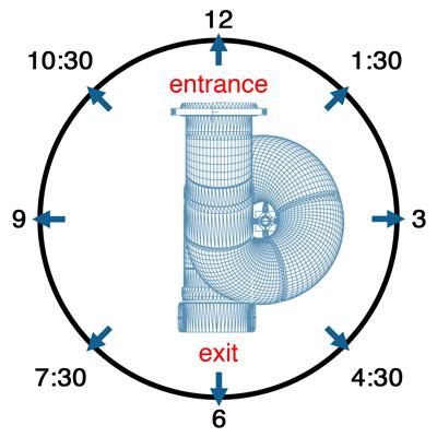 tube-slide-exit-direction-chart.jpg