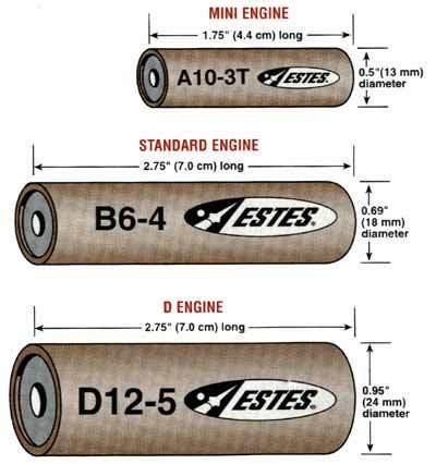 Estes Model Rocket Motor Flight Pack A-B-C 24 Motors 1672 **