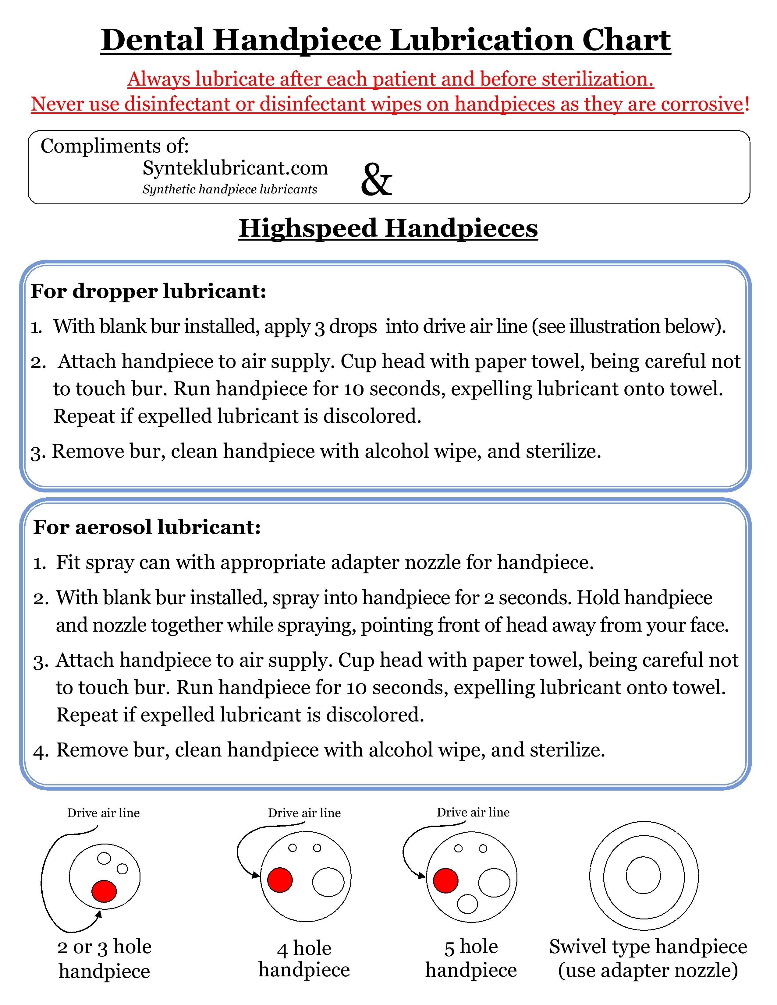 handpiece-lubrication-chart-2-001.jpg