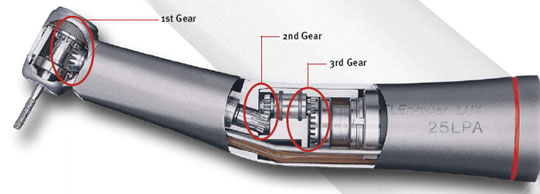 kavo-triple-gear.jpg