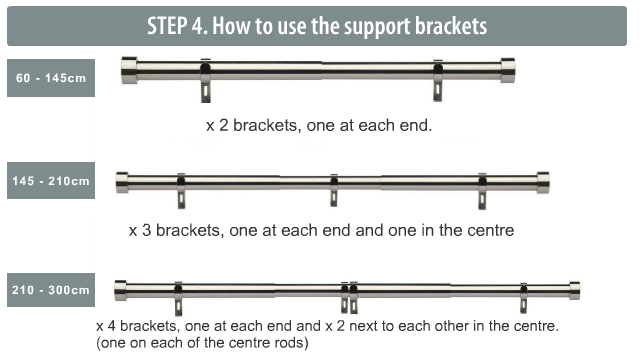 How to use the curtain rod brackets