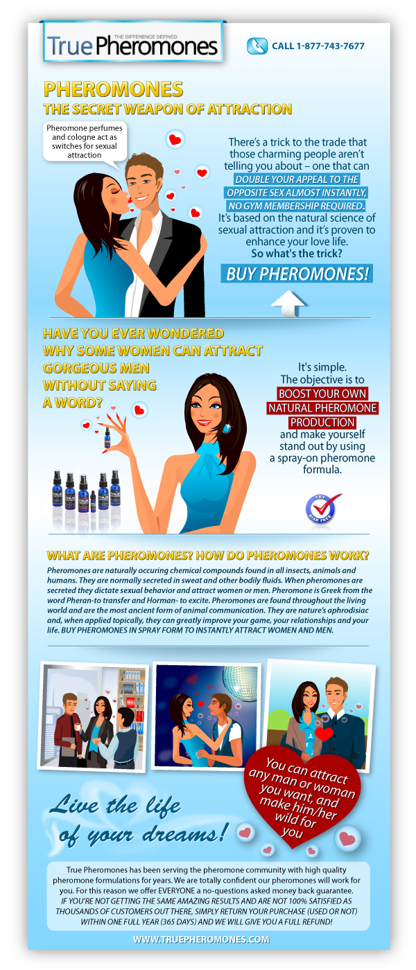 Pheromone-what is this And is it true that he acts differently on men of women