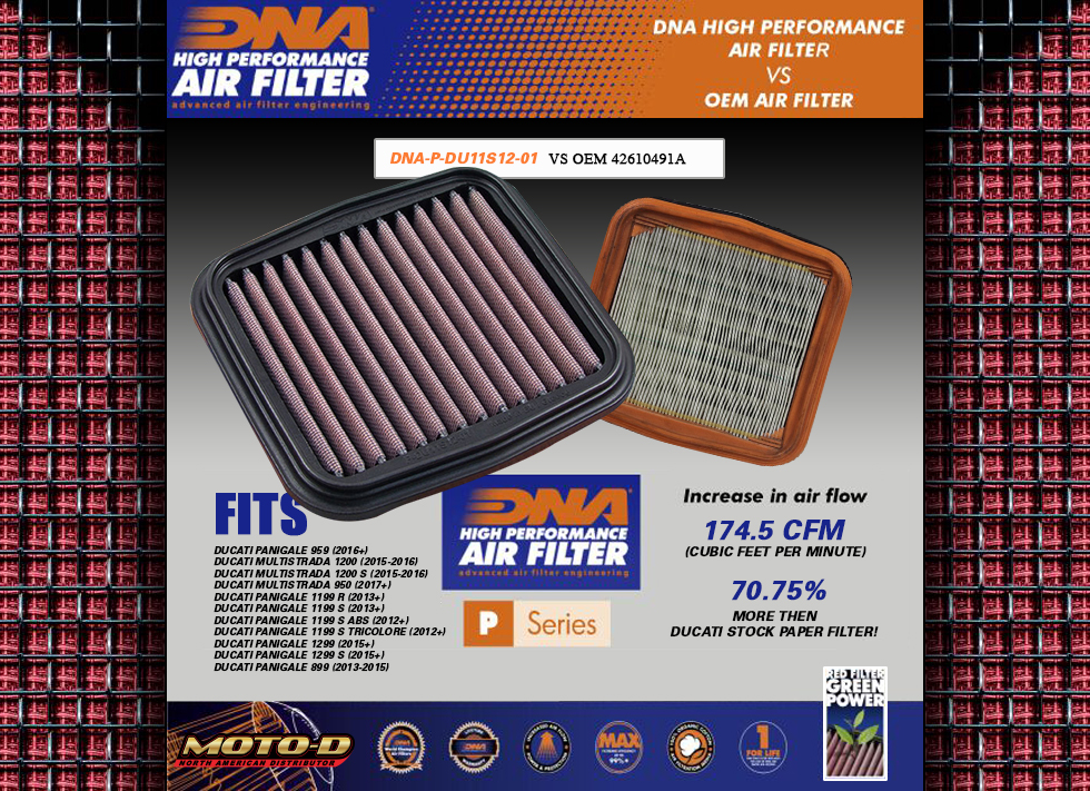 DNA air filters produce cleaner air for your ducati