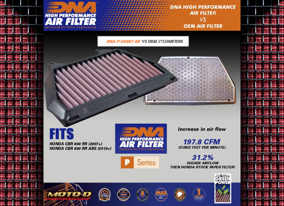 DNA Air Filters are all around the best air filters for your motorcycle