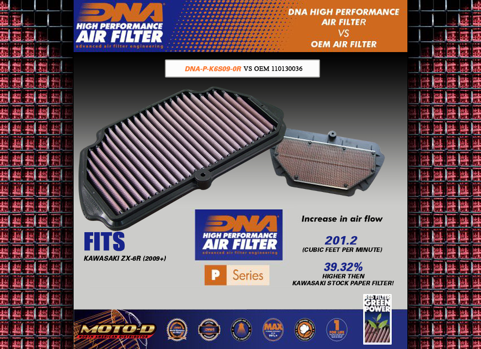 DNA Filters are superior to kawasaki stock oem filters
