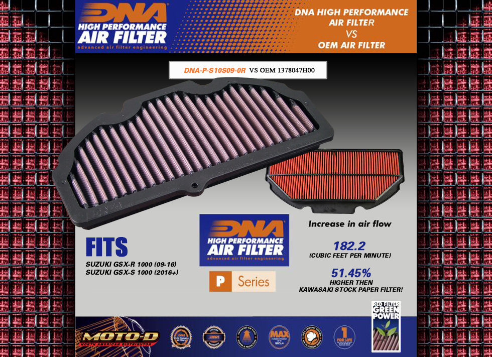 DNA air filters are superior to Stock oem filters from Suzuki