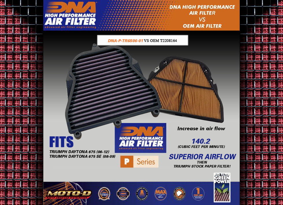 DNA air filters are better then Stock triumph air filters