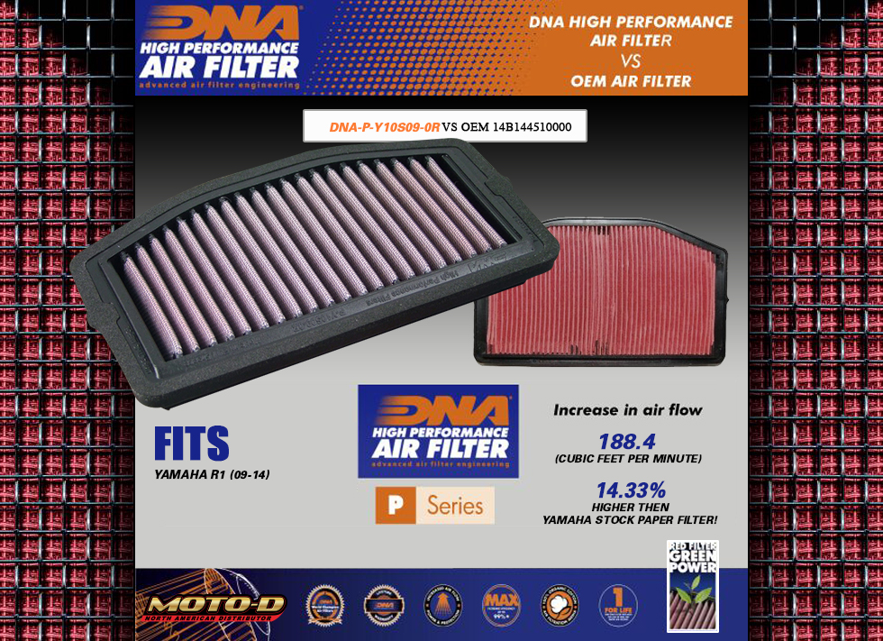 get a superior air filter with DNA compared to yamaha stock paper oem filters.